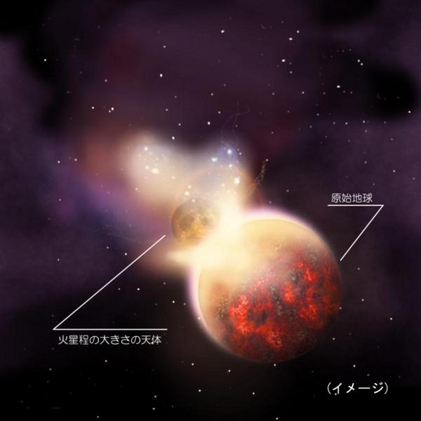 惑星衝突説明つき.png